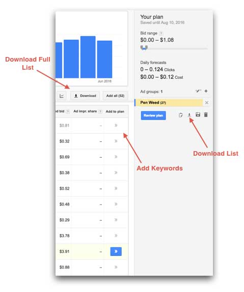 How To Download Keyword List Google Keyword Planner