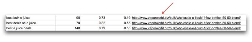 Screenshot Associated Keywords