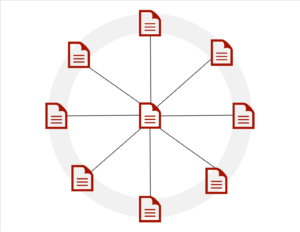 Example of Content Wheel
