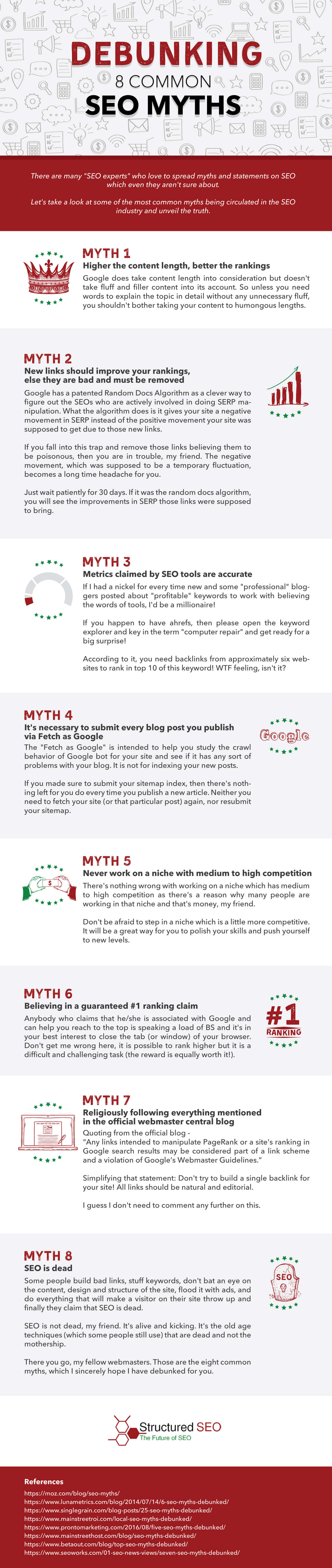 Debunking the 8 Common Myths in SEO Industry