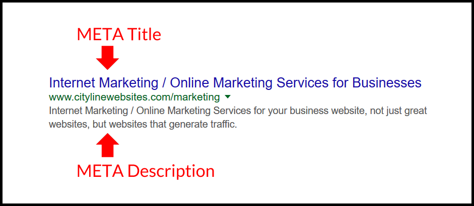 Example Meta Title and Meta Description