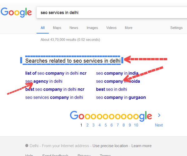 Example Related Searches
